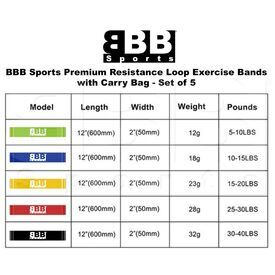 B40514 BBB Sports Premium Resistance Loop Exercise Bands with Carry Bag - Set of 5